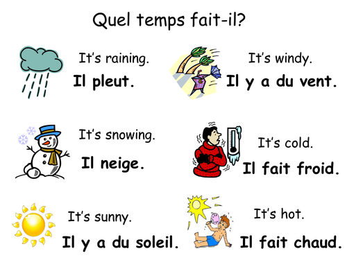 Quel Temps Fait Il Weather By Supersophiee Teaching