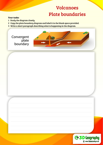 Plate Boundary Diagrams By Idj Teaching Resources Tes