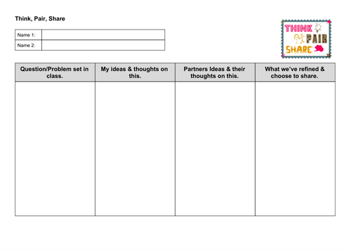 Think Pair Share worksheet by tips4teaching Teaching Resources – Think Pair Share Worksheet