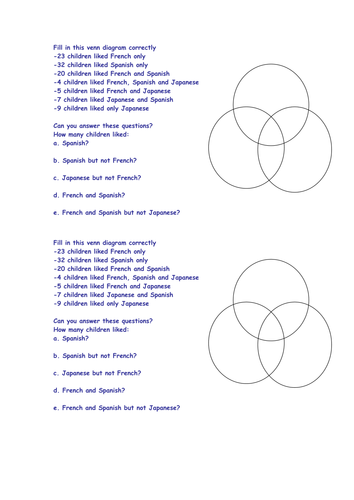 Venn Diagram Lesson and supporting worksheets by Helentaggart ...