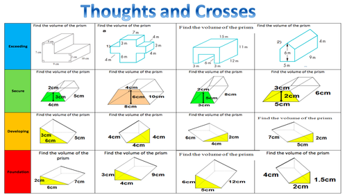 Volume of Prism Thoughts and Crosses