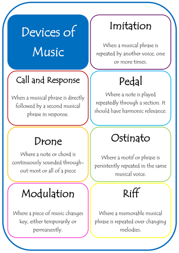 Musical Devices Displays