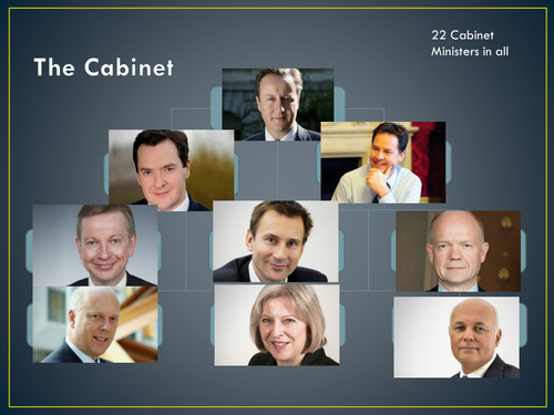 The UK Cabinet