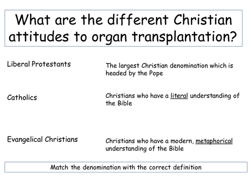 Christianity and Transplant surgery