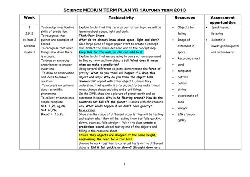 Translations Into Italian: Full Lesson Plans Space By Wendy71