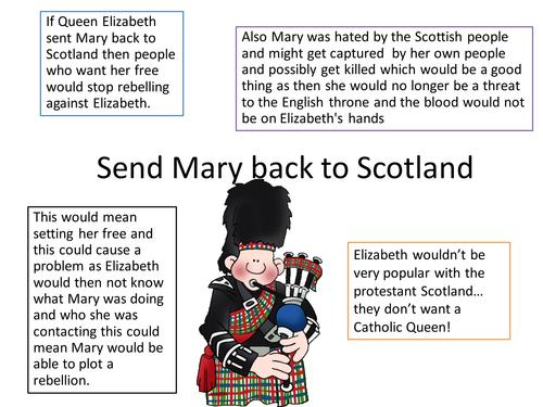 Elizabeth i primary homework help