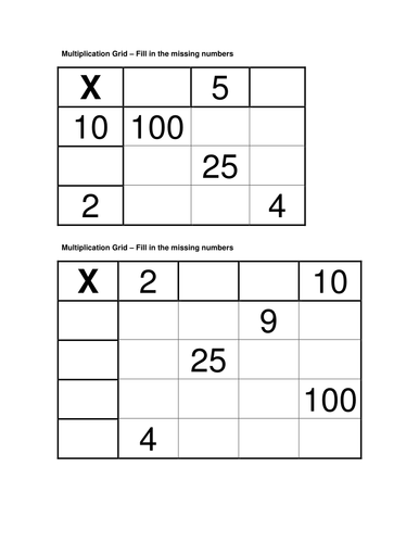 Missing numbers multiplication grids by Doogal46 - Teaching ...