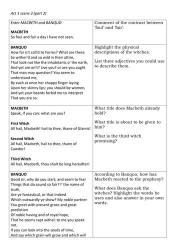 Macbeth Act 1 Scene 3 by felicitysasha - Teaching Resources - Tes