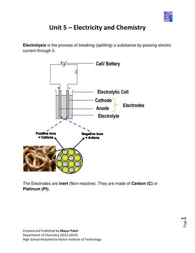 IGCSE Unit 5 - Electrolysis (Core) -= 2nd learners