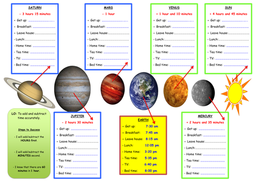 Adding and subtracting time - Solar system time zo