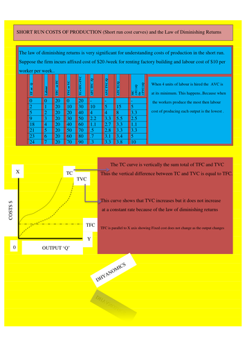 DHYANOMICS: AQA,AS/A Levels and IBDP Economics