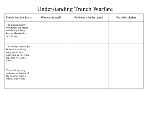 WWI SOW Lesson 6 Trench Warfare by rachellbull Teaching – Trench Warfare Worksheet
