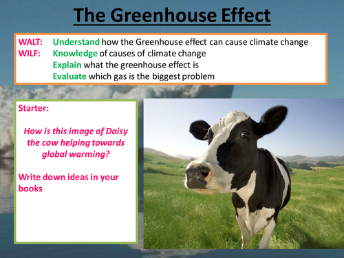 an examination of the greenhouse effect