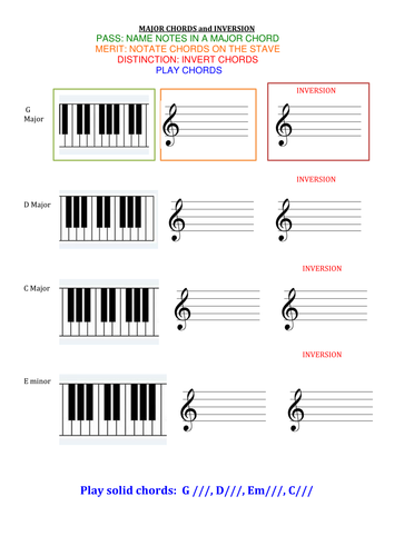 Chord building (with notation and inversions) by cristincasey ...