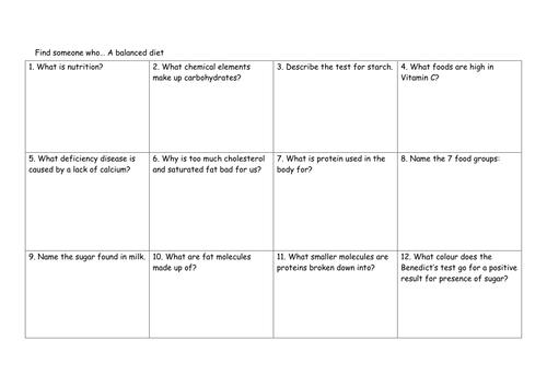 Food Tests Cut and Stick worksheet by elenacocina Teaching – Test of Genius Worksheet