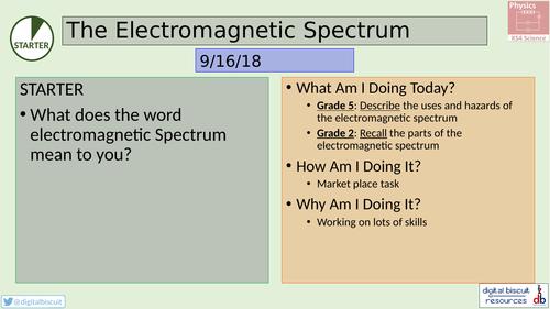 P13.1 - The Electromagnetic Spectrum AQA GCSE Physics/Trilogy