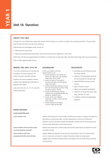 QCA Science SOW & Objectives KS1,2,3