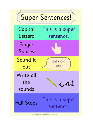 Finger  Letter Words