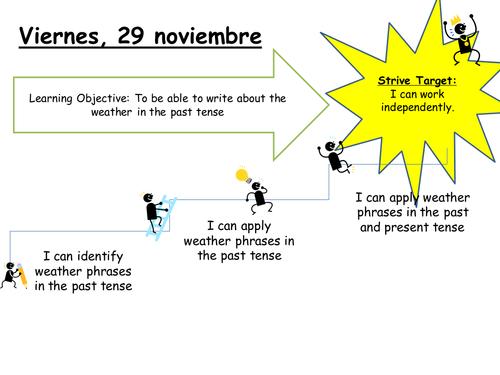 Past tense weather phrases