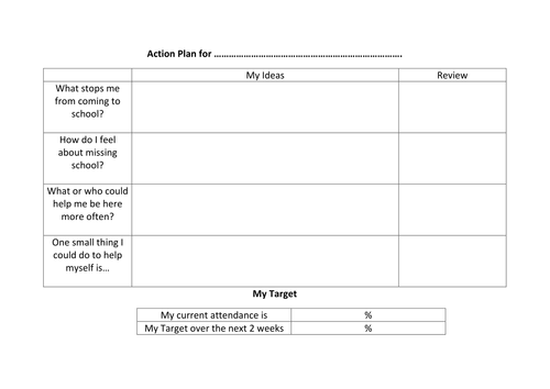 Attendance Action Plan by A88i Teaching Resources Tes – Action Plan Worksheet