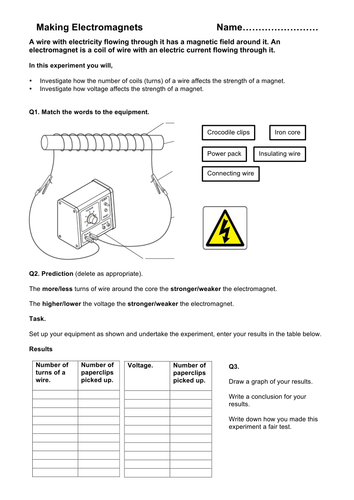 KS3 Physics - Magnetism, Magnets and Electromagnets Resource