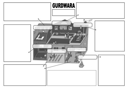 Gurdwara by victoriaanne - Teaching Resources - Tes