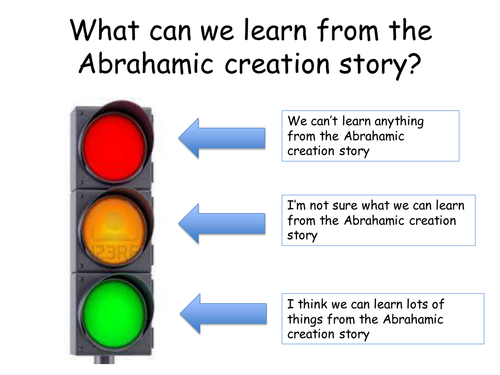 What can we learn from the Abrahamic creation