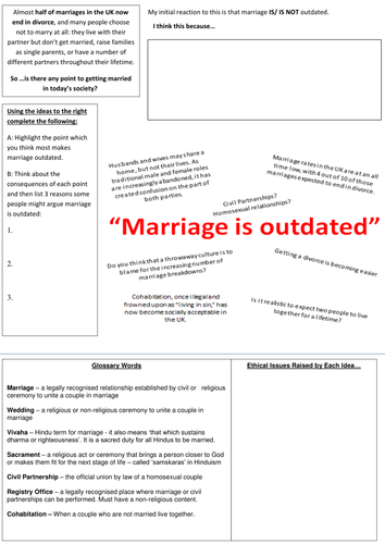 why is marriage outdated