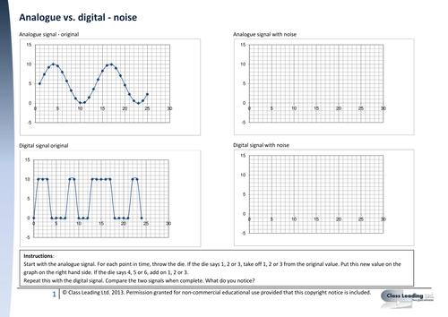 Analogue vs. Digital activities