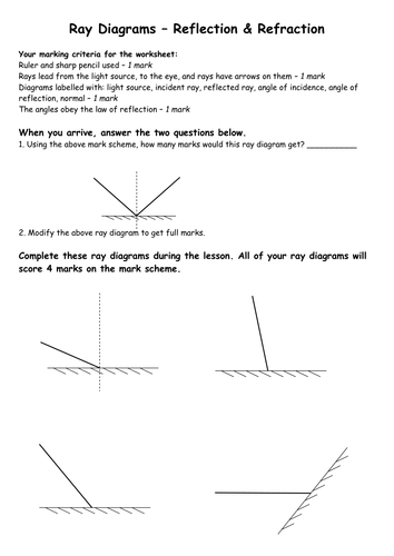 reflection and refraction worksheet by biscuitcrumbs teaching resources tes. Black Bedroom Furniture Sets. Home Design Ideas