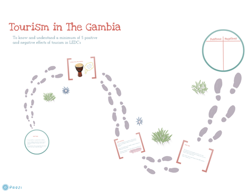 Positives & Negatives of Tourism (The Gambia)