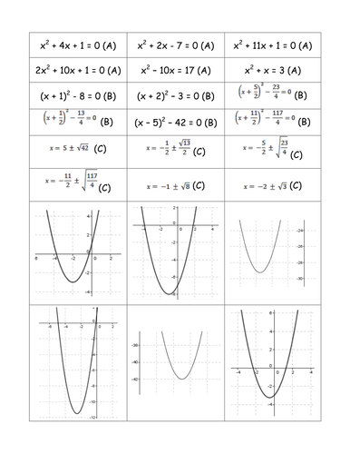 Completing the square with solving by Miss_S_Logan | Teaching Resources