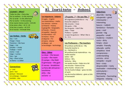 KS3 Spanish: School Vocabulary Sheet