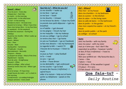 KS3 French: Daily Routine Vocabulary Worksheet