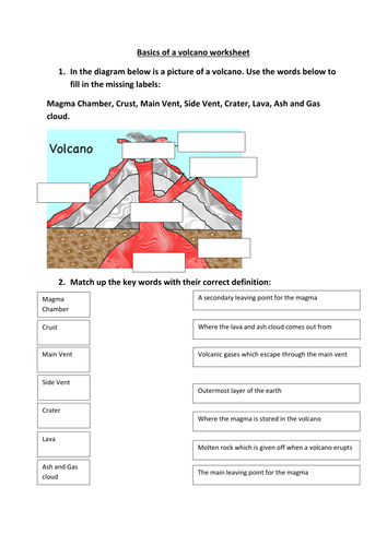 volcano worksheet by occold25 teaching resources tes. Black Bedroom Furniture Sets. Home Design Ideas