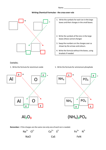 Writing chemical formulae crossover method by seichinger writing chemical formulae crossover method by seichinger teaching resources tes thecheapjerseys Image collections