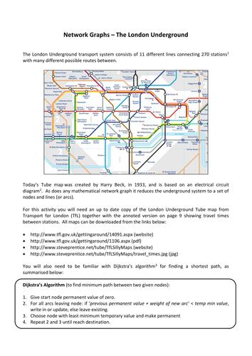 Network Graphs on the London Underground (Tube)
