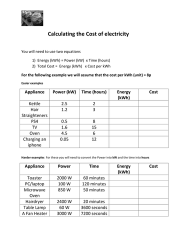 Simple Calculating the cost of electricity