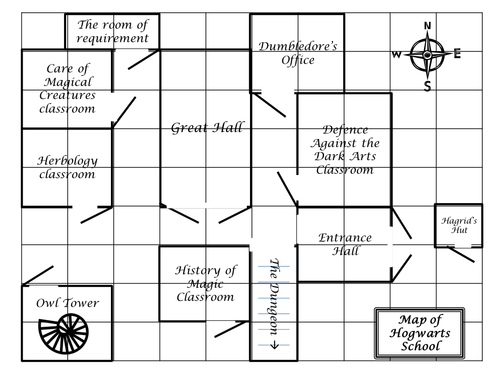Hogwarts Map - Compass Directions