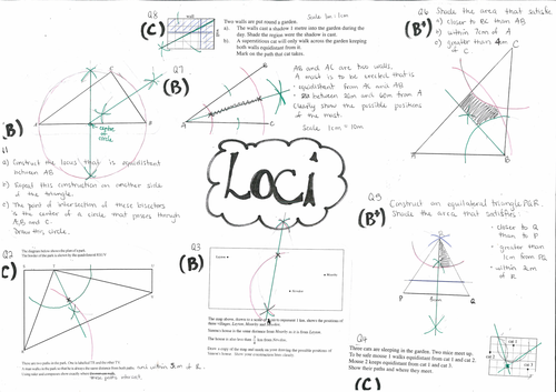 GCSE Loci Questions by Neon2 Teaching Resources TES – Locus Worksheet
