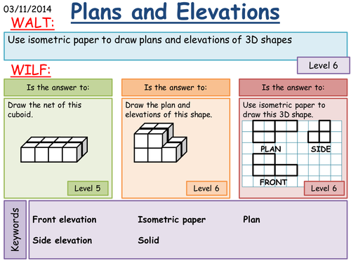 Plan Elevation Questions : Plans and elevations by fintansgirl teaching resources tes