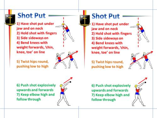 Shot Putt coaching points