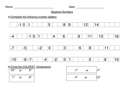 negative numberlines