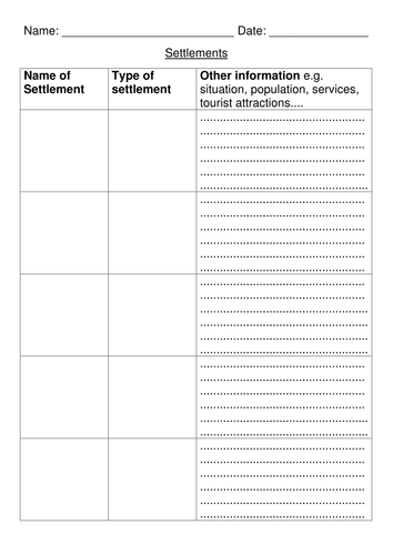 AQA Entry level Geography settlements