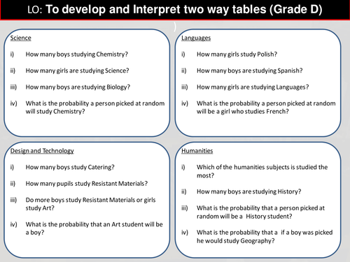 Two Way Tables by MrsKimMcKee Teaching Resources TES – Two Way Frequency Tables Worksheet