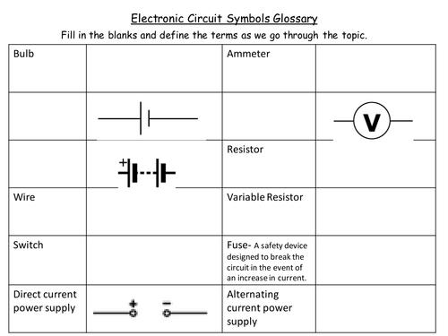 Circuit symbol glossary table