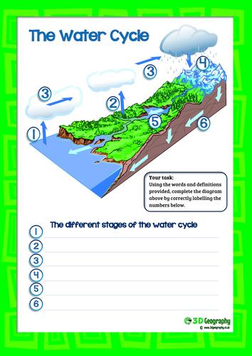 water pollution worksheet by idj teaching resources tes. Black Bedroom Furniture Sets. Home Design Ideas