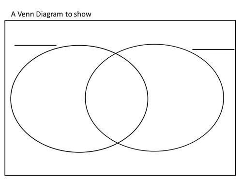 Venn Diagram Blank By Peterdelafield Teaching Resources Tes
