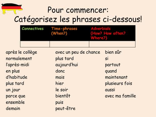 KS3/4 French Pimp my sentence mixed tenses