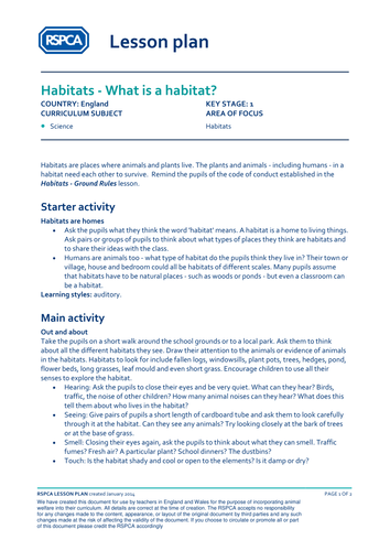 Habitats - What is a habitat?